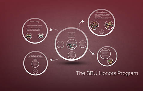 Prezi Presentation of Honors Program Highlights